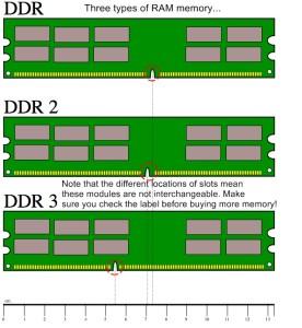 ddr2-vs-ddr3