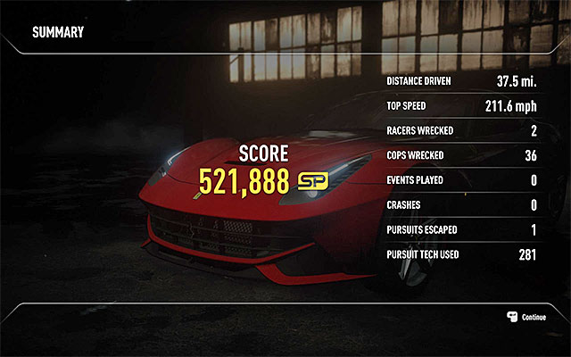 need for speed rivals cheats ps4