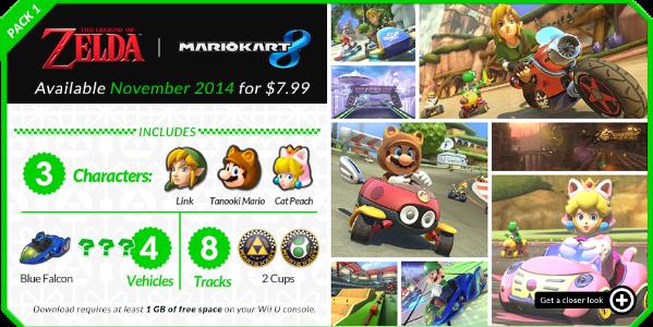 Mario Kart 8 3.0 (DLC) – Wii U