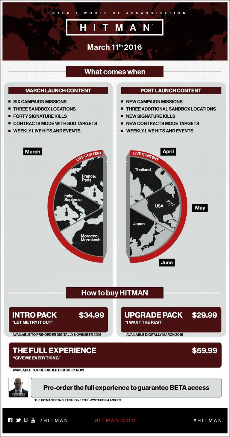 Hitman [Release 2]